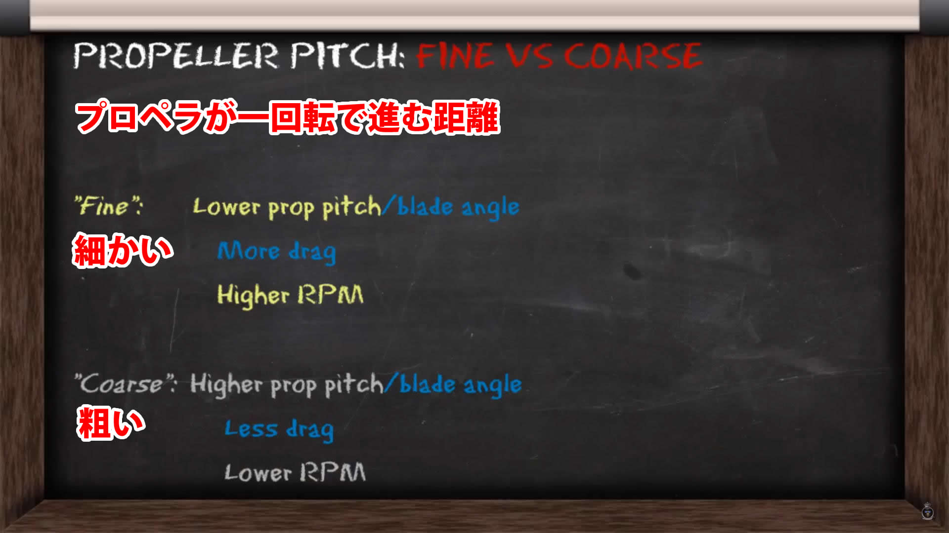 プロペラピッチの基本と固定ピッチプロペラの特性